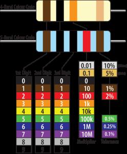 resistorcolourcodes_grande
